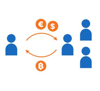 ¿Cómo funcionan las localbitcoins?
