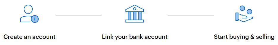 حساب coinbase